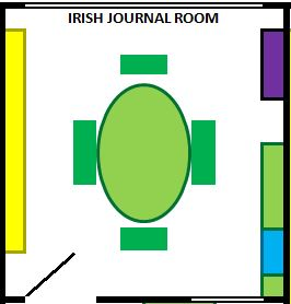 Plan of the Irish Journal Room